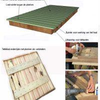 Maak zelf weerbestendige tafelbladen met hout van een pallet.