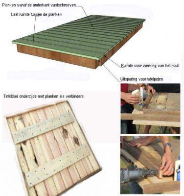 Houten tafelbladen kun je zelf maken met steigerplanken of hout van pallets.